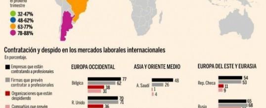 Descubre cuáles son los países que más contratan